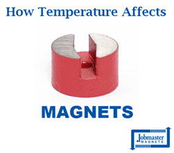 How Does Temperature Affect Different Magnets